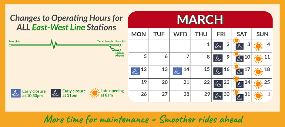 Train Operating Hours in March 2018