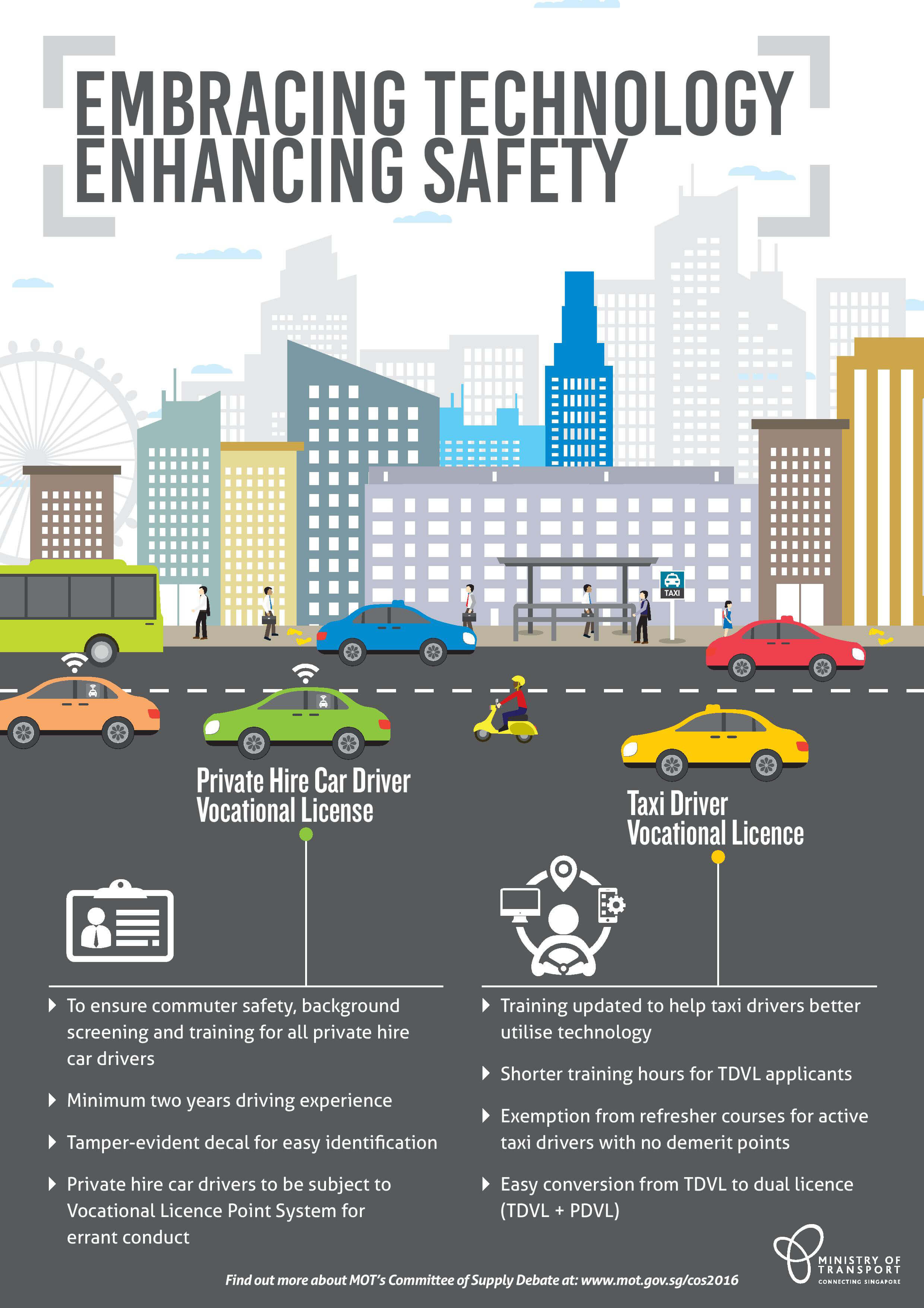 Embracing Technology Enhancing Safety Infographic