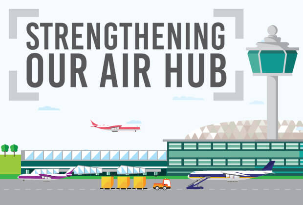 Strengthening Our Air Hub