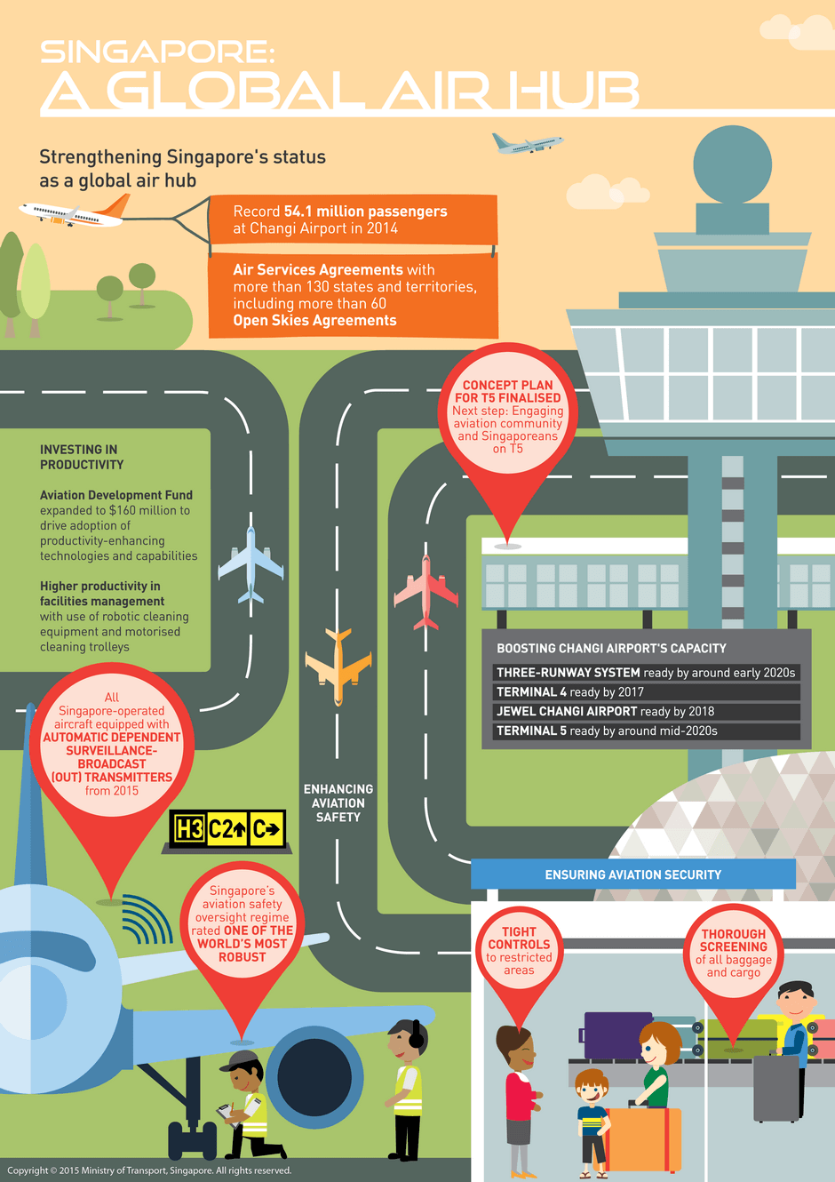 AirTransport_Infographic