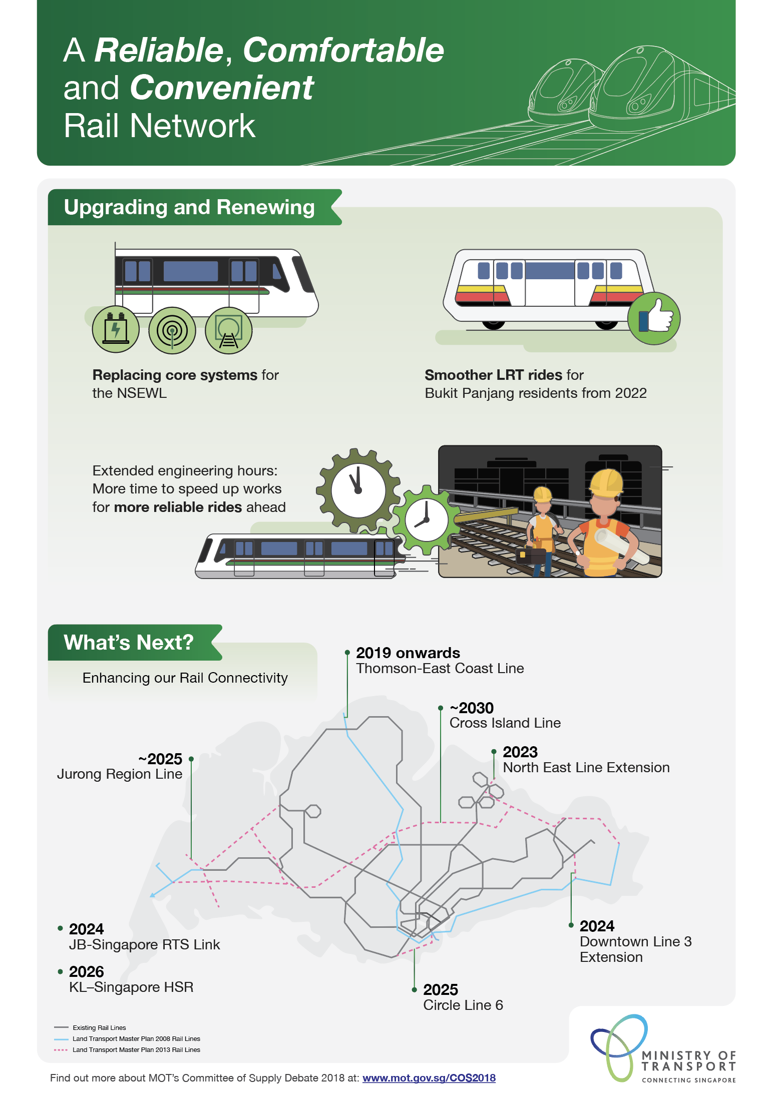 A Reliable Comfortable and Convenient Rail Network