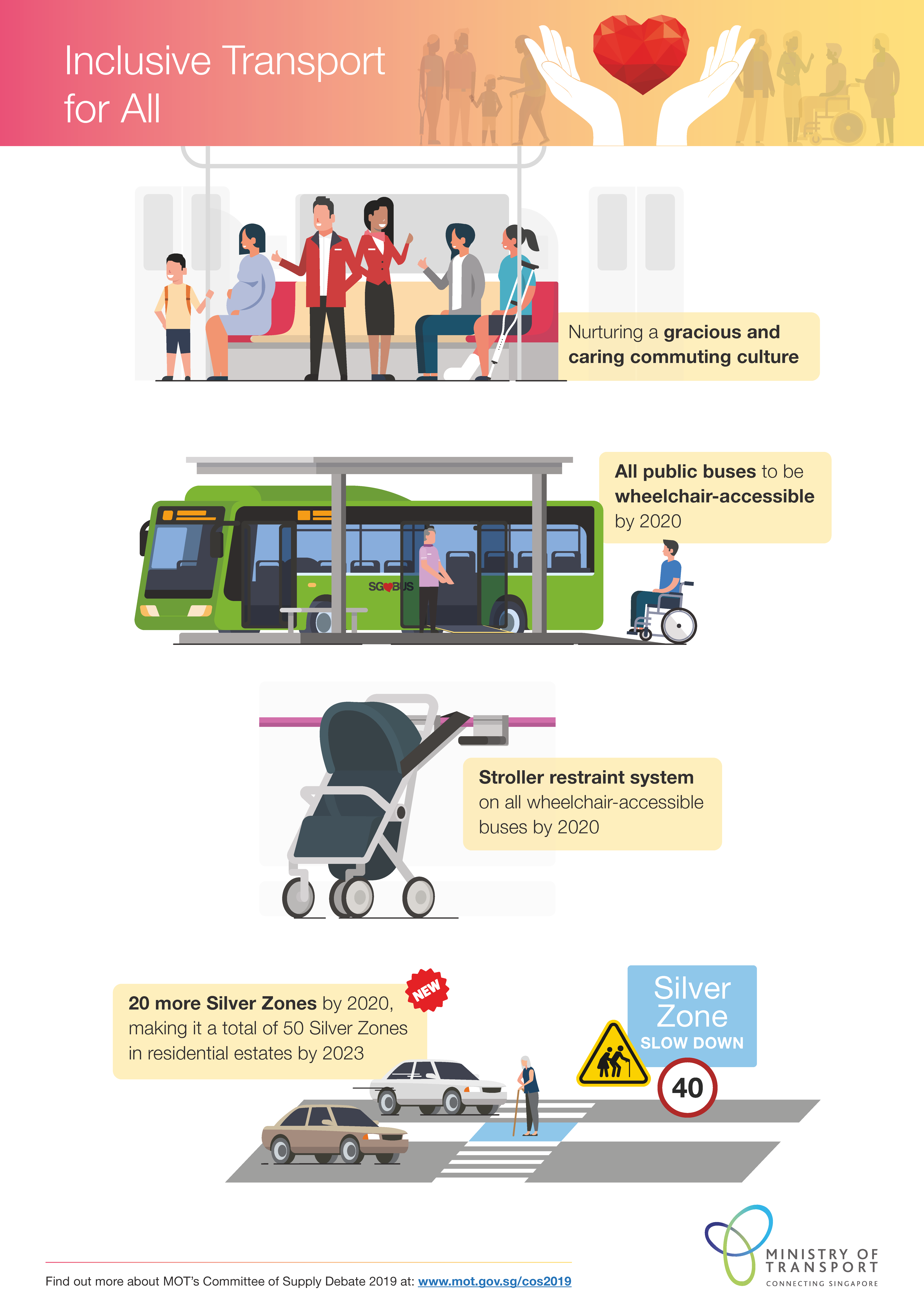 Inclusive Transport for All